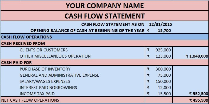 Cash Position Report Template Fresh Download Cash Flow Statement Excel Template Exceldatapro