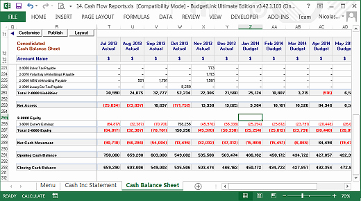 Cash Position Report Template Fresh Free Monthly Job Bud S Cash Flow forecasts Data File