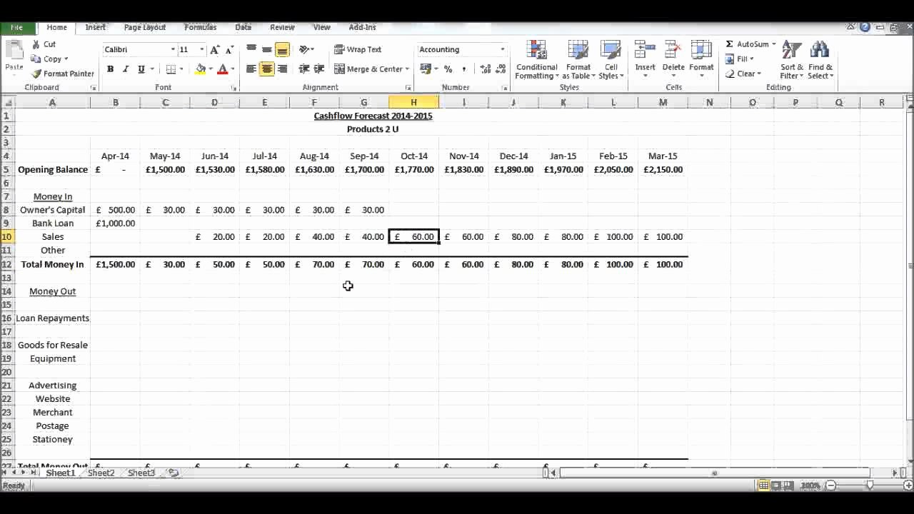Cash Position Report Template Inspirational How to Create A Cash Flow forecast Using Microsoft Excel