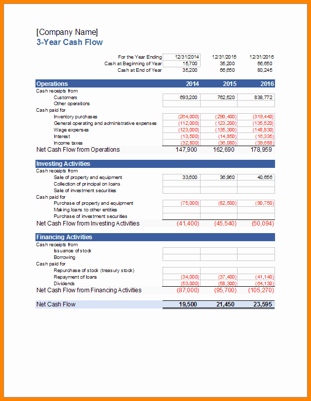 Cash Position Report Template Luxury 6 Projected Cash Flow Statement format