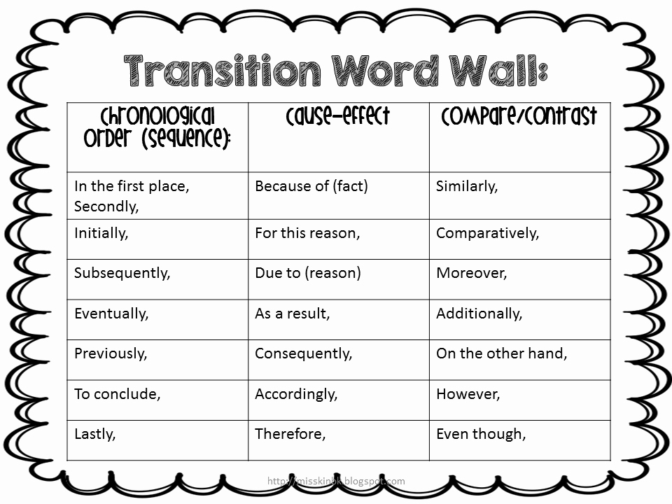 Cause and Effect Transitions Luxury Well Written Essay Conclusion Transitions formatting