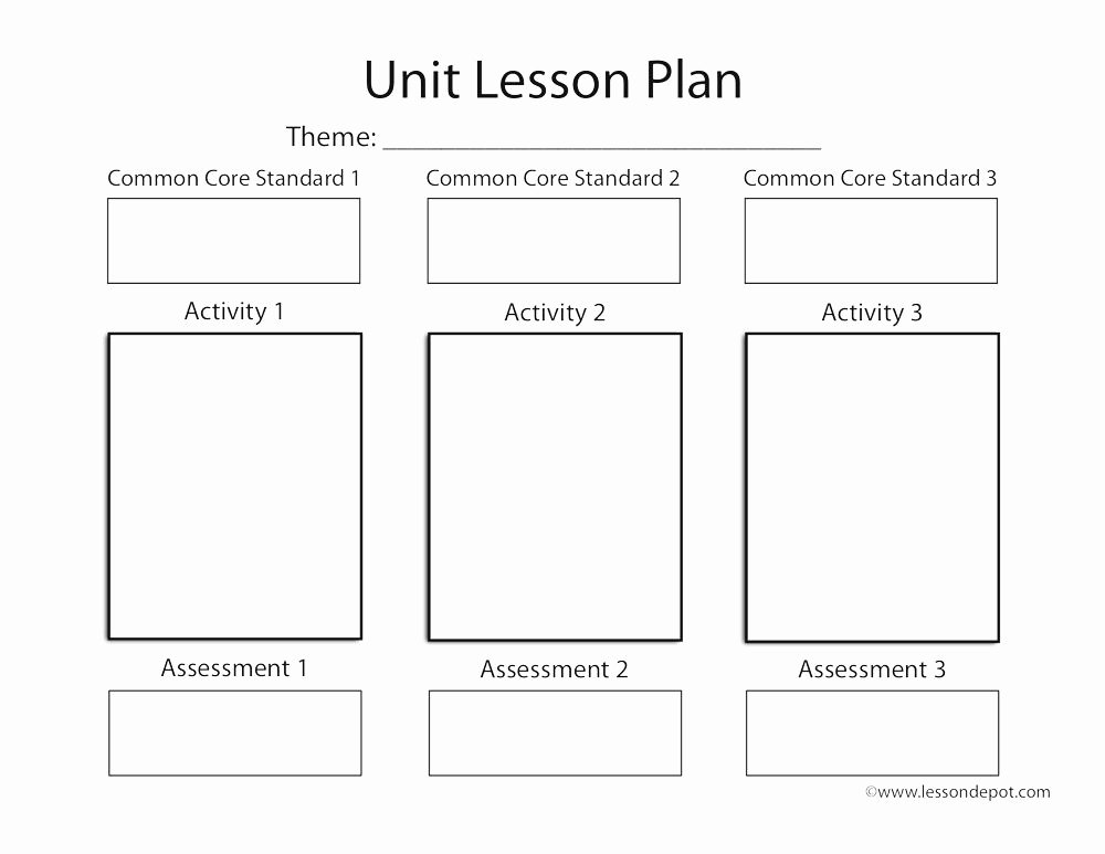 Ccss Lesson Plan Templates Best Of Mon Core Unit Lesson Plan Template Lesson Depot