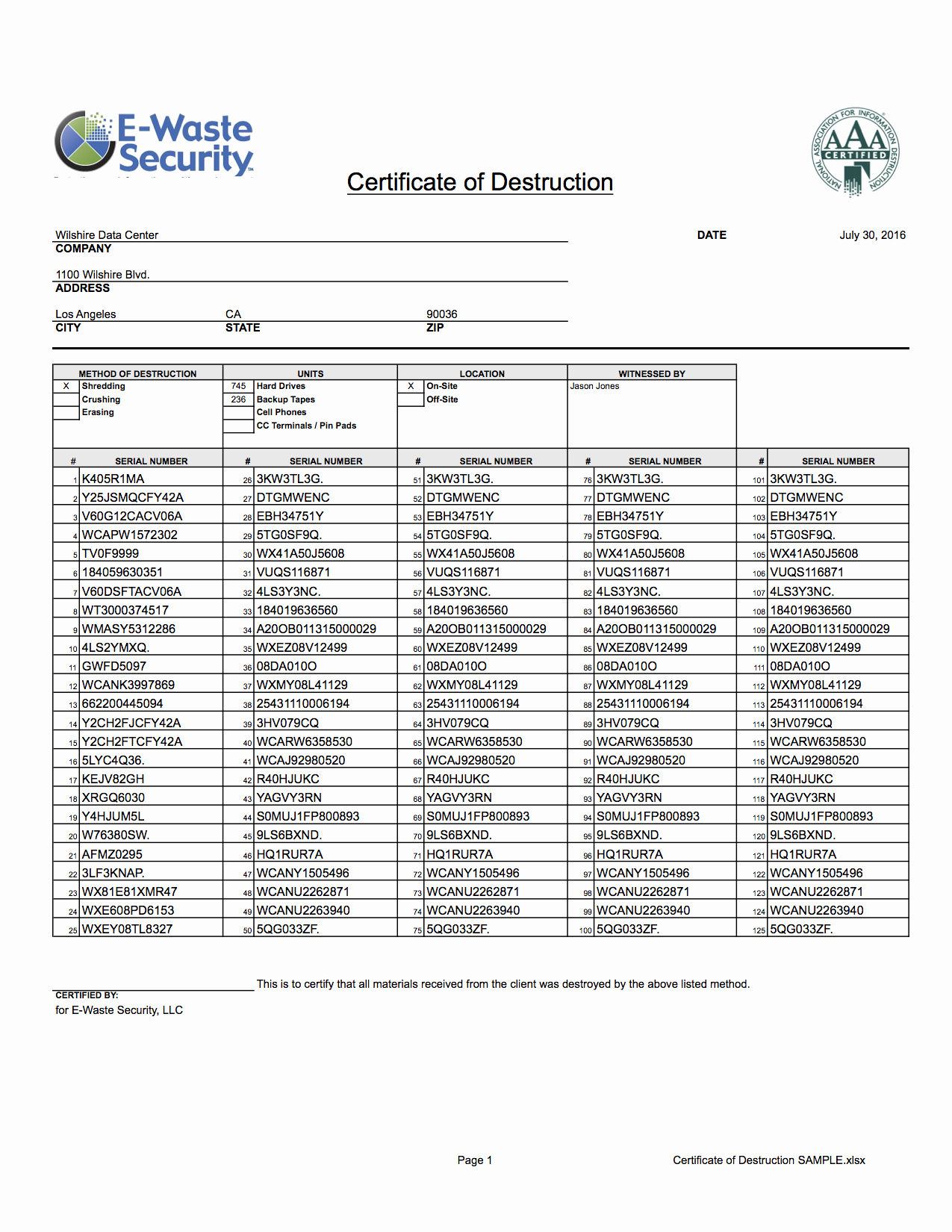Certificate Of Data Destruction Template New Certificate Of Destruction Hard Drive Destruction E