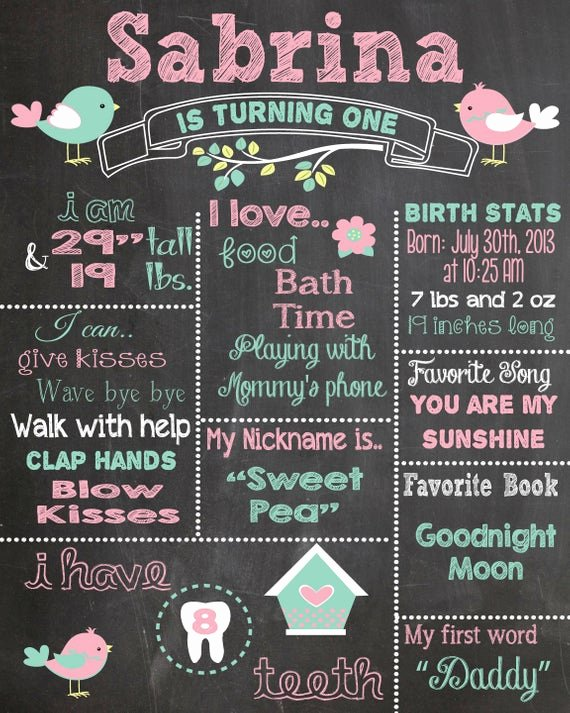 Chalkboard Birthday Sign Template Lovely First Birthday Chalkboard Printable Poster Bird theme Baby