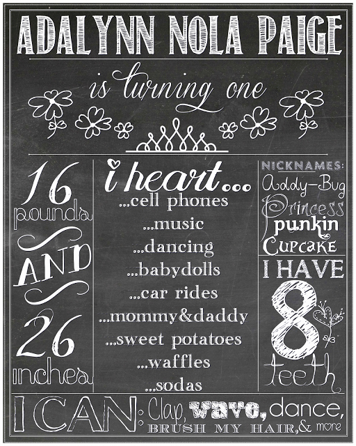 Chalkboard Birthday Sign Template Lovely Printable Chalkboard Sign Tutorial with Free Photo Editing