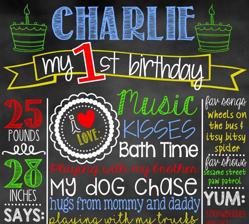 Chalkboard Birthday Sign Template Luxury 22 Beautiful Chalkboard Posters
