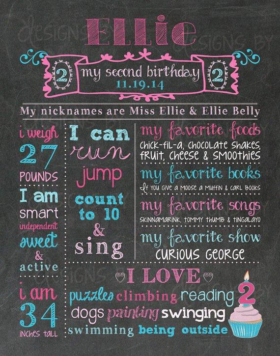 Chalkboard Birthday Sign Template Luxury 2nd Birthday Chalkboard Birthday Poster Sign 2nd Birthday 2