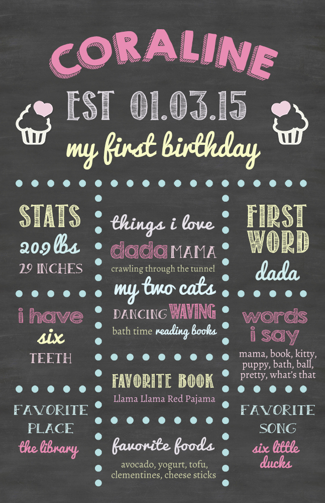 Chalkboard Birthday Sign Template New First Birthday Stat Photoshop Template for Free