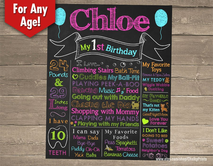 Chalkboard Birthday Sign Template Unique First Birthday Chalkboard Sign Printable Birthday Chalkboard