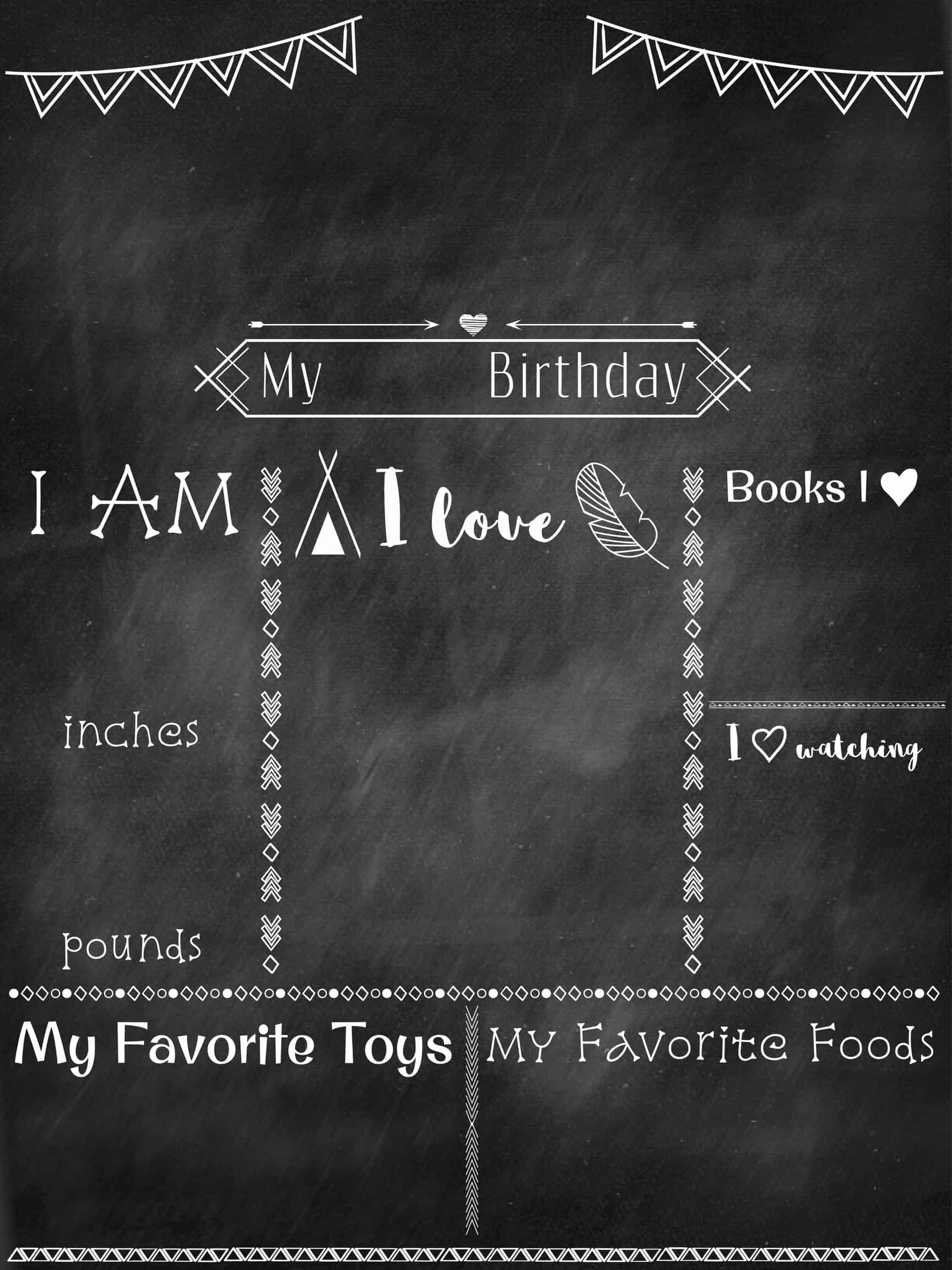 Chalkboard Poster Template Free Elegant Birthday Poster Template Free with Step by Step Tutorial