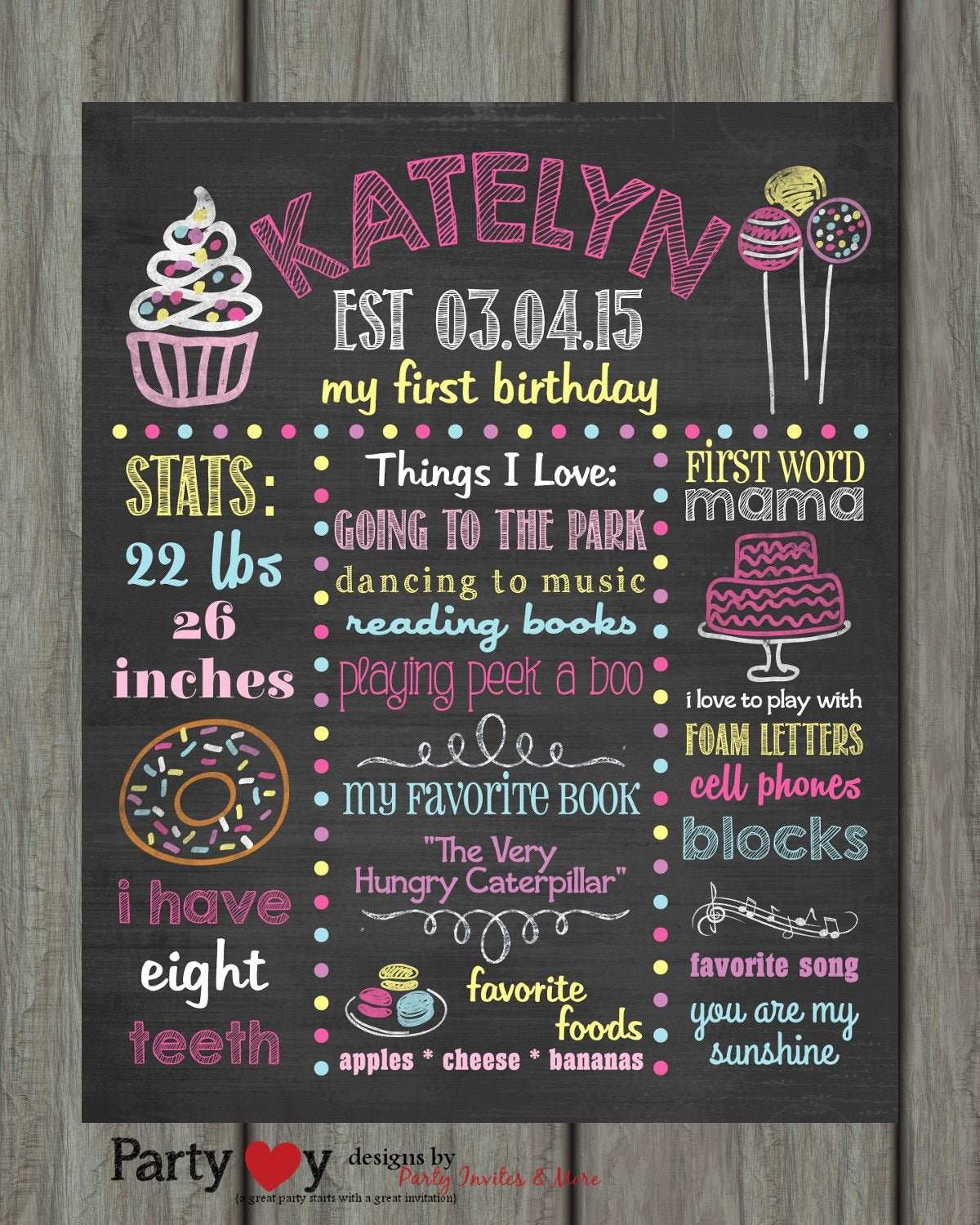 Chalkboard Poster Template Free Fresh First Birthday Chalkboard Poster First Birthday Birthday