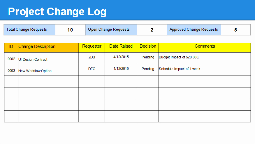 Change Request form Template Excel Elegant Change Request Log Excel Template Change Log Template