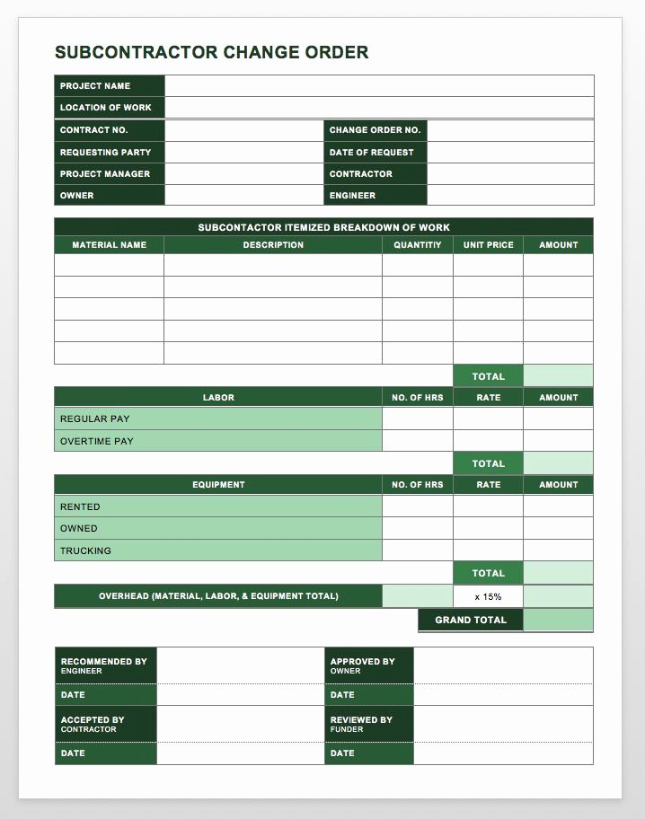 Change Request form Template Excel Inspirational Plete Collection Of Free Change order forms