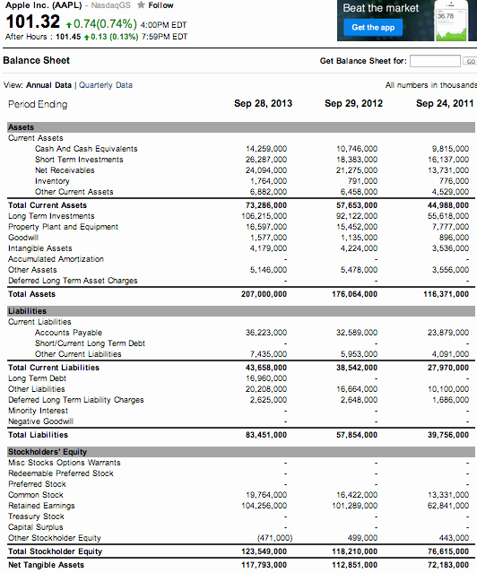 Checking Account Balance Sheet Template Best Of 26 Of Year End In E Statement and Balance Sheet