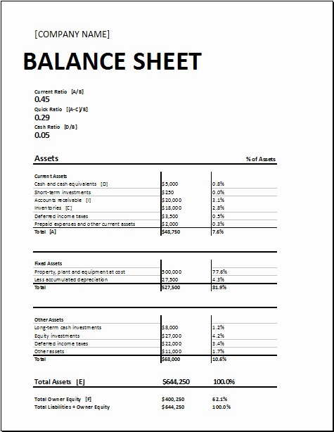 Checking Account Balance Sheet Template Luxury 29 Of Check Balance Sheet Template
