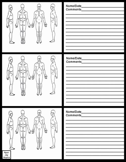 Chiropractic soap Notes Template Free Beautiful Best 25 soap Note Ideas On Pinterest