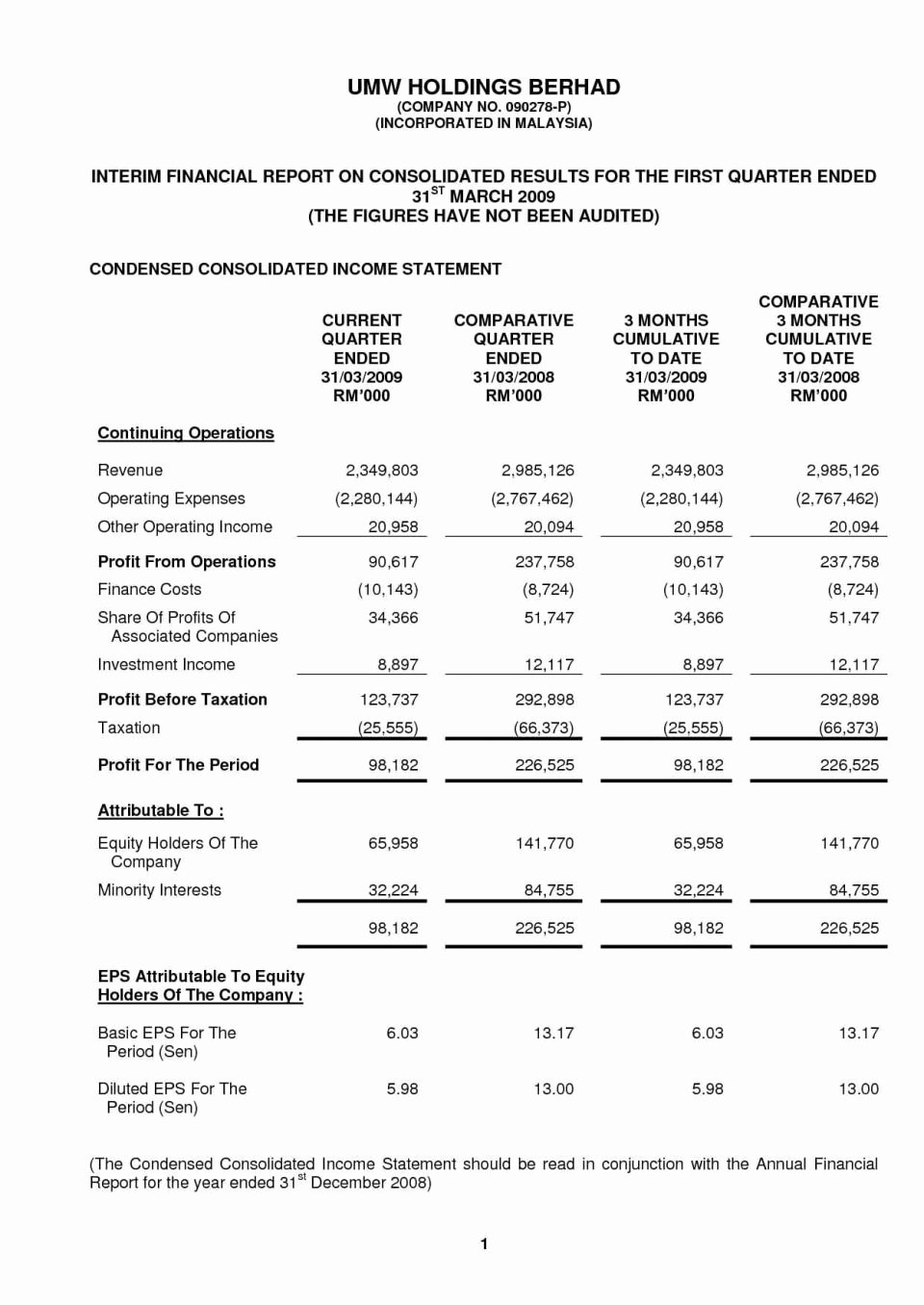 Church Income and Expense Statement Template Fresh Church Financial Report Template 6 Sample Statement Unique