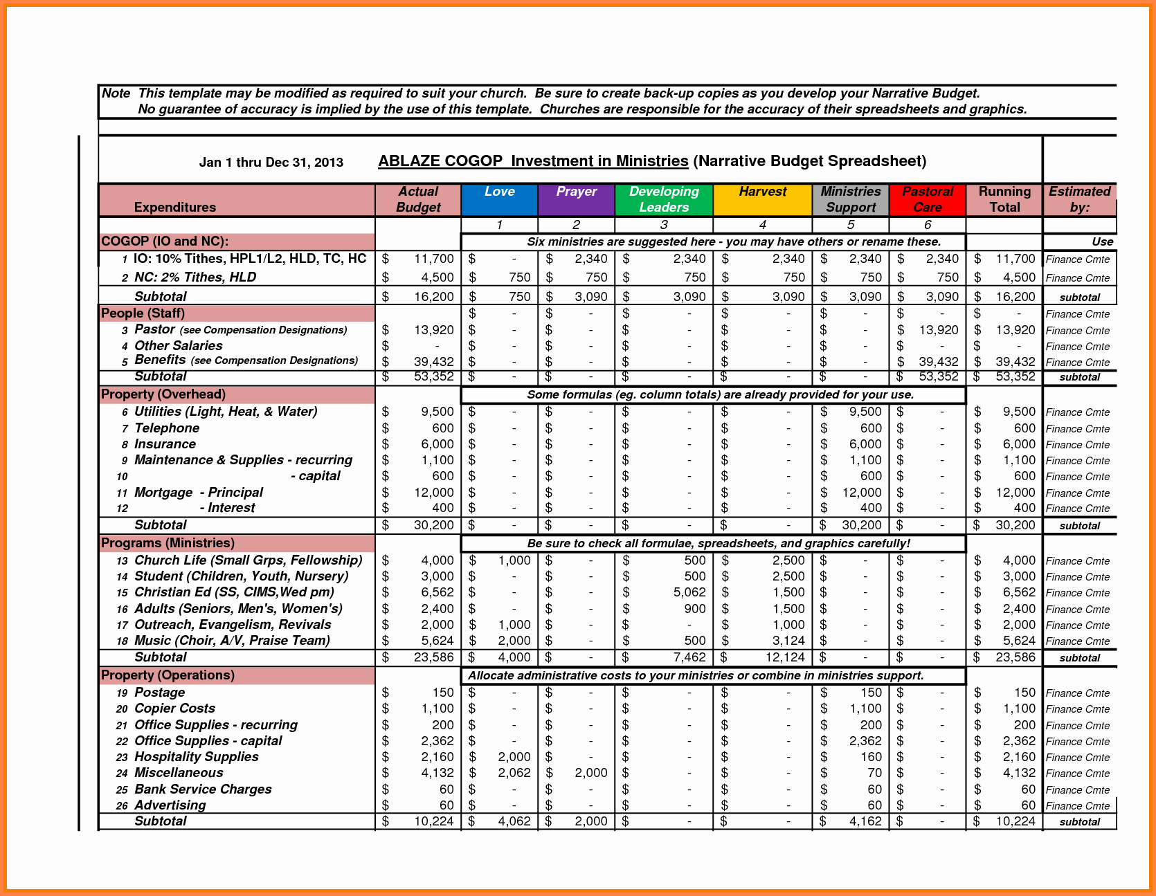 Church Ministry Budget Template Awesome 10 Sample Church Bud Spreadsheet