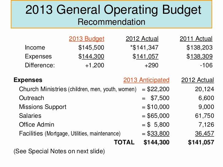 Church Ministry Budget Template Inspirational 11 Church Bud Ing