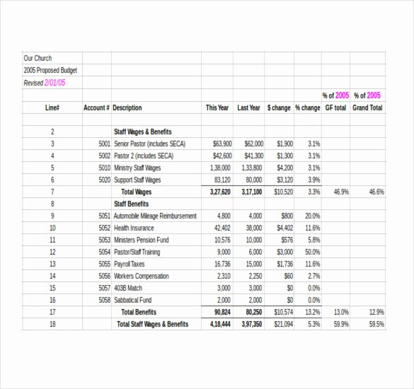 Church Ministry Budget Template Luxury 16 Church Bud Templates Word Pdf Excel