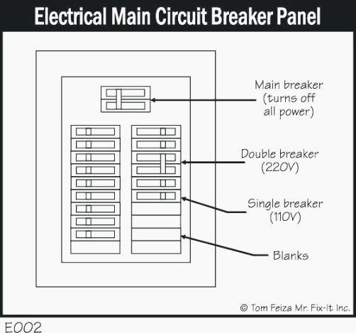 Circuit Breaker Label Template Lovely top 41 Amazing Free Printable Circuit Breaker Panel Labels