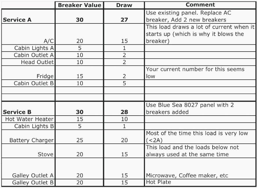 Circuit Breaker Label Template New top 41 Amazing Free Printable Circuit Breaker Panel Labels