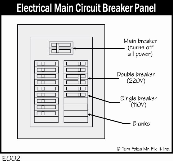 Circuit Breaker Panel Label Template Excel Inspirational Free Printable Circuit Breaker Panel Labels Bingo