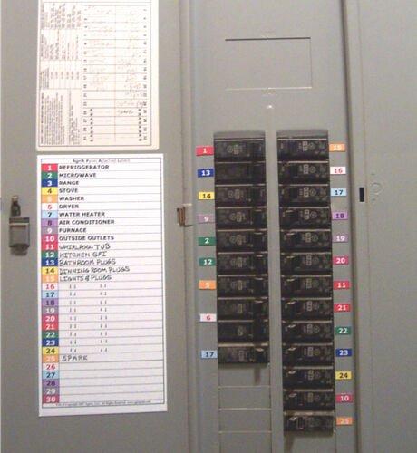 Circuit Breaker Panel Label Template New Circuit Breaker Electrical Fuse Service Panel Labels 30