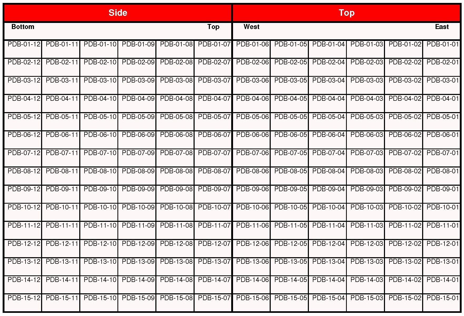 Circuit Breaker Panel Label Template Unique Circuit Breaker Panel Label Template Excel Heritage