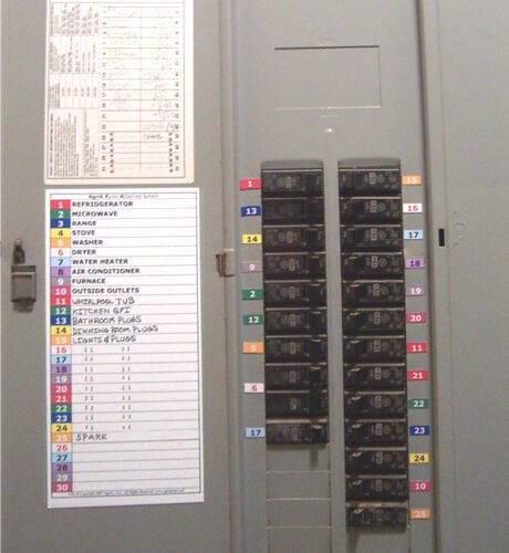 Circuit Breaker Panel Labels Lovely Circuit Breaker Electrical Fuse Service Panel Labels 30