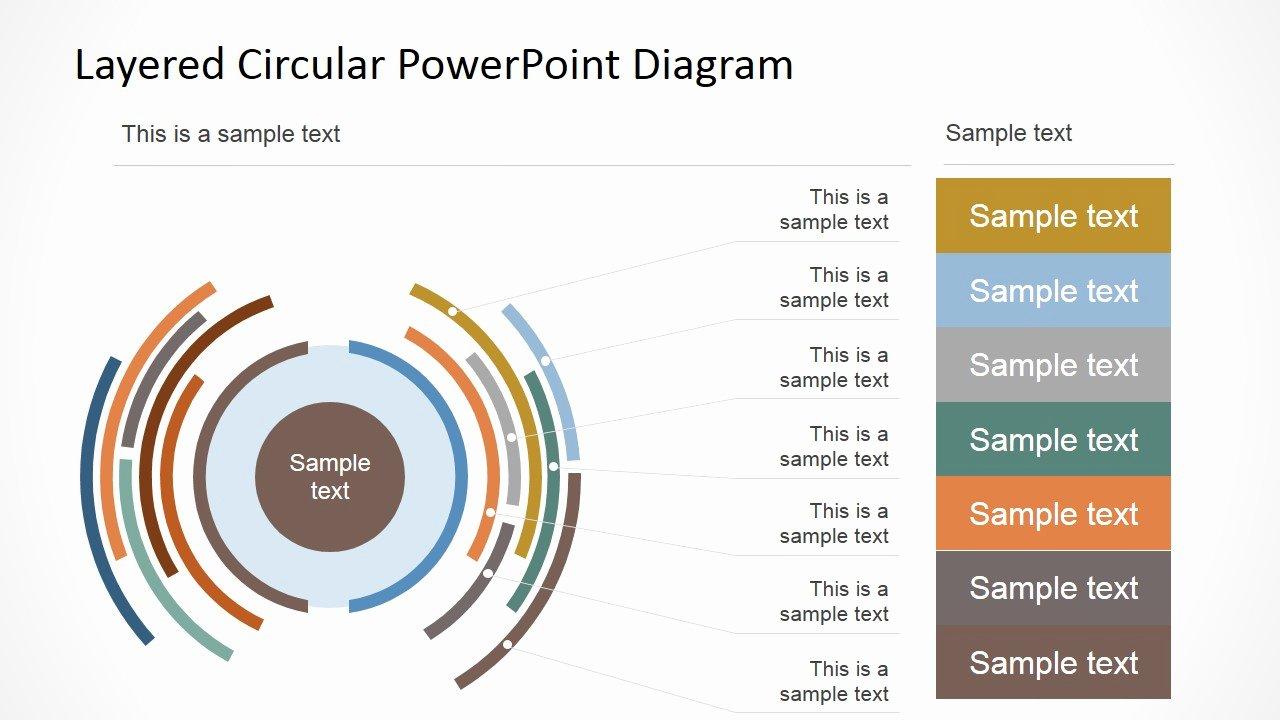Circular Flow Diagram Template Awesome Layered Circular Powerpoint Diagram Slidemodel
