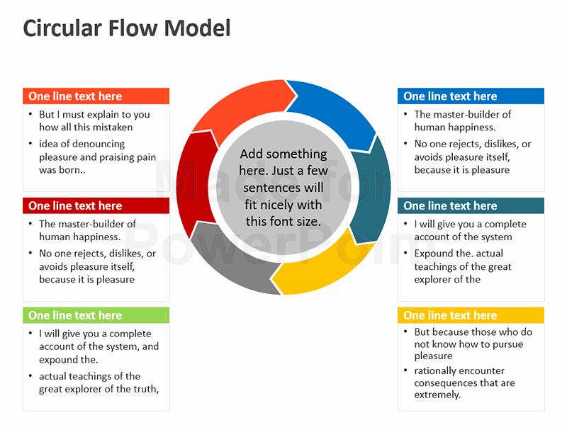 Circular Flow Diagram Template Elegant Circular Arrow Template Editable Ppt Presentation