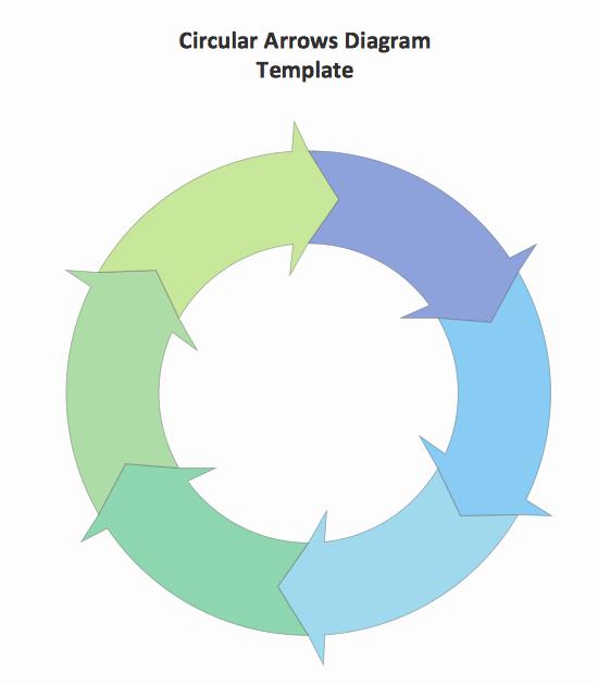 Circular Flow Diagram Template Elegant Marketing Circular Arrows Diagram Template