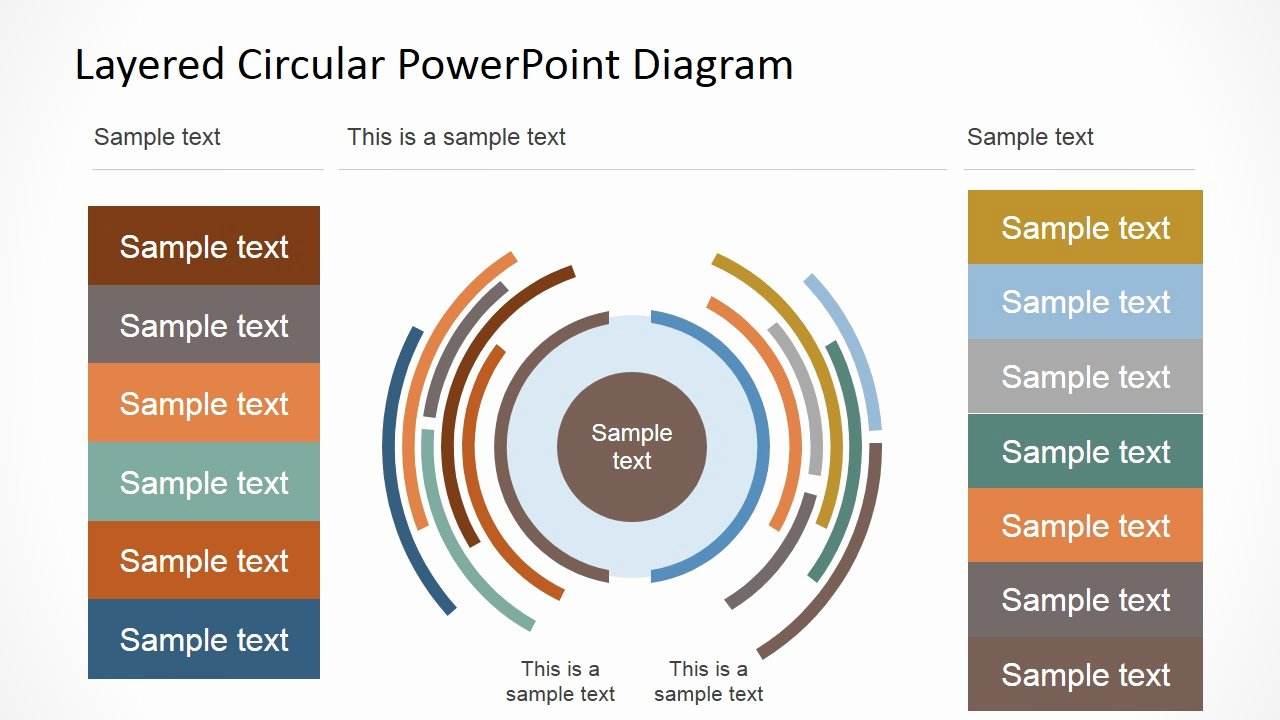 Circular Flow Diagram Template Fresh Layered Circular Powerpoint Diagram Slidemodel