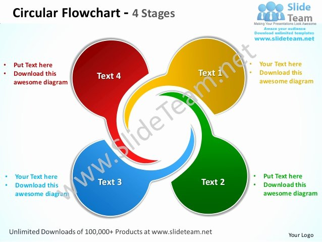 Circular Flow Diagram Template Lovely Circular Flowchart 4 Stages Powerpoint Templates 0712