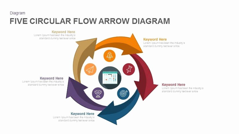 Circular Flow Diagram Template Lovely Five Circular Flow Arrow Diagram Powerpoint and Keynote