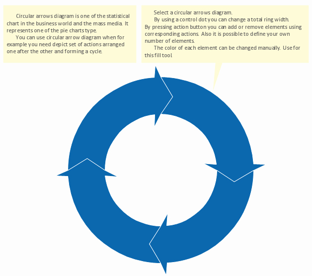 Circular Flow Diagram Template Lovely How to Draw A Circular Arrows Diagram Using Conceptdraw
