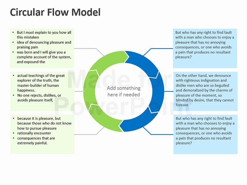 Circular Flow Diagram Template Luxury Circular Arrow Template Editable Ppt Presentation