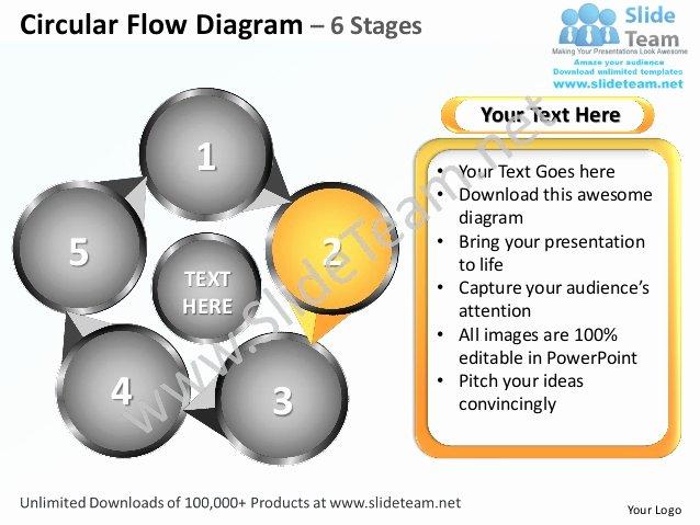 Circular Flow Diagram Template Luxury Circular Flow Diagram 6 Stages Powerpoint Templates 0712
