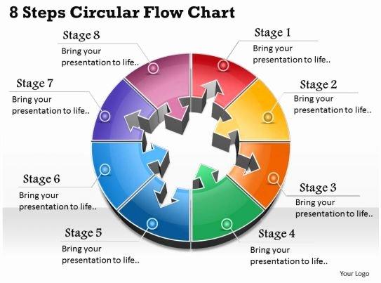Circular Flow Diagram Template New 1013 Busines Ppt Diagram 8 Steps Circular Flow Chart