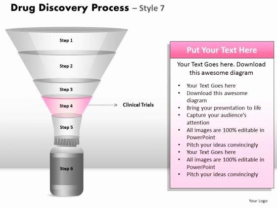 Clinical Development Plan Template Lovely Clinical Strategy Template Clinical Trials Strategy the