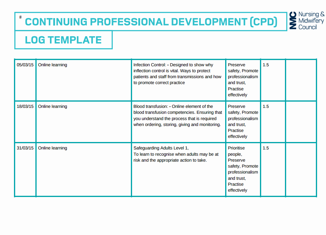 Clinical Development Plan Template Luxury Professional Help with Your Nursing Cpd Portfolio