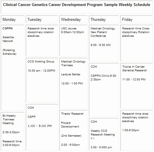 Clinical Development Plan Template Unique Sample Weekly Schedule for Cgcdp Trainees at City Of Hope