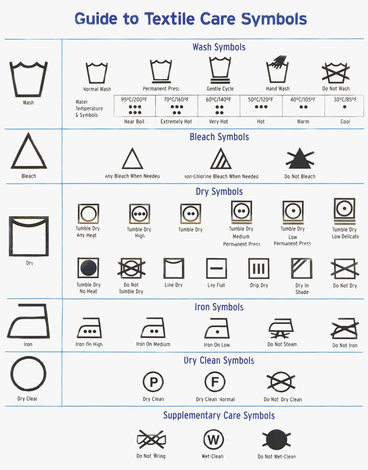 Clothing Label Template Awesome Ten Ideas to organize Your Own Clothing