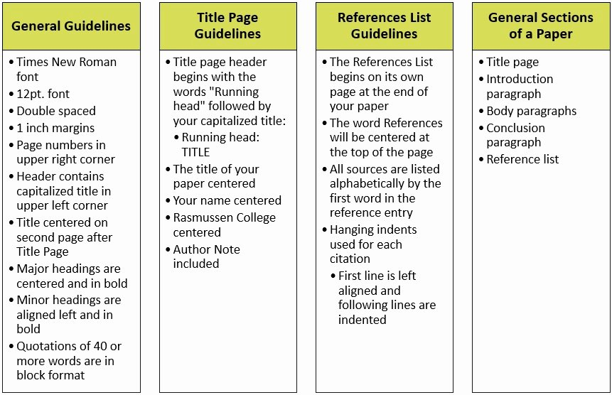College Essay format Apa Lovely formatting Apa Guide Guides at Rasmussen College