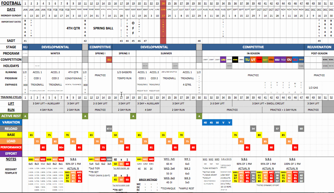 College Football Practice Schedule Template Beautiful Performance Reads Of the Week 11 6 Excel Training Designs