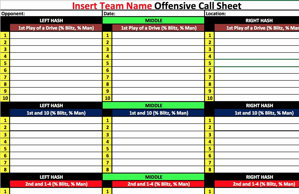 College Football Practice Schedule Template Best Of Fensive Game and Practice Planning Resource Packet
