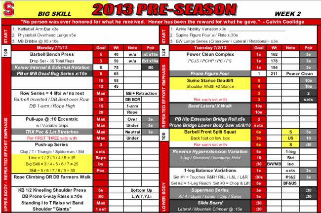 College Football Practice Schedule Template Inspirational College Football Workout Program Pdf – Blog Dandk