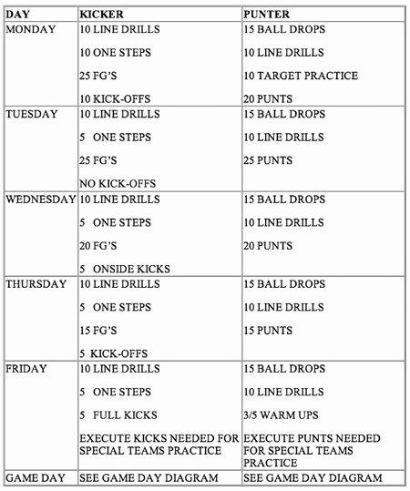 College Football Practice Schedule Template Unique 30 Of College Football Practice Plan Template