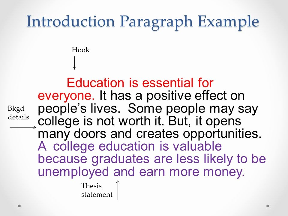 College Introduction Paragraph Examples New Value Of An Education Essay Ppt Video Online